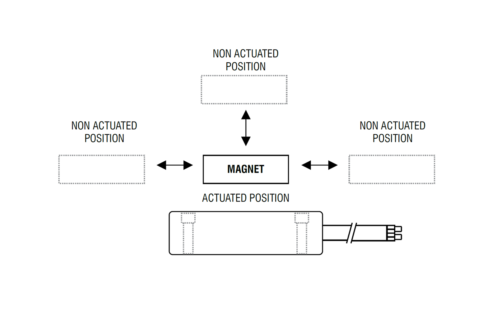 operating principals diagram